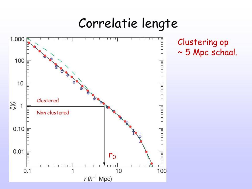Correlatie lengte Clustered Non clustered r0r0 Clustering op ~ 5 Mpc schaal.