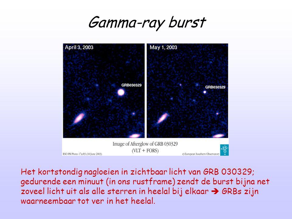 Gamma-ray burst Het kortstondig nagloeien in zichtbaar licht van GRB 030329; gedurende een minuut (in ons rustframe) zendt de burst bijna net zoveel l