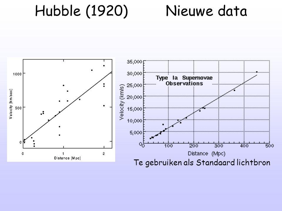 MOdified Newtonian Dynamics Milgrom (1983): Voor versnellingen kleiner dan a ~ 10 -8 cm s -2 (~ c H 0 / 6) nadert de gravitationele versnelling met f(x) = 1 voor x > 1 Voordelen: - Vlakke rotatiecurve spiraalstelsel - Massa-rotatie relatie M  v 4 (  Tully-Fisher) - Geen donkere materie nodig Nadelen: - Algemene Relativiteitstheorie moet worden aangepast of is niet toepasbaar - Problemen met kosmologie, structuurvorming