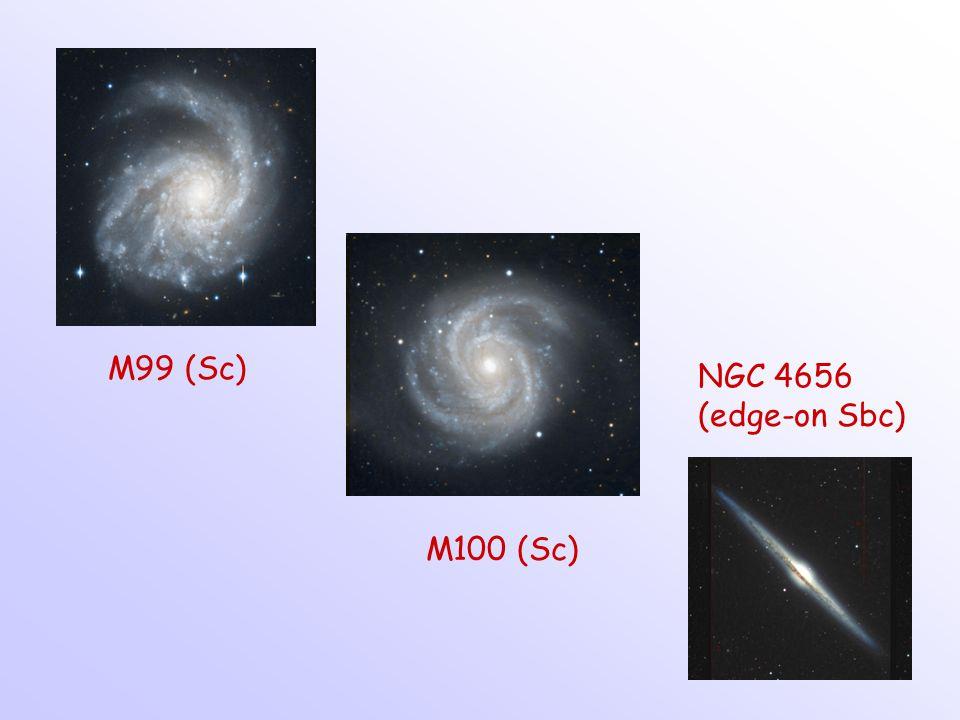 M99 (Sc) M100 (Sc) NGC 4656 (edge-on Sbc)