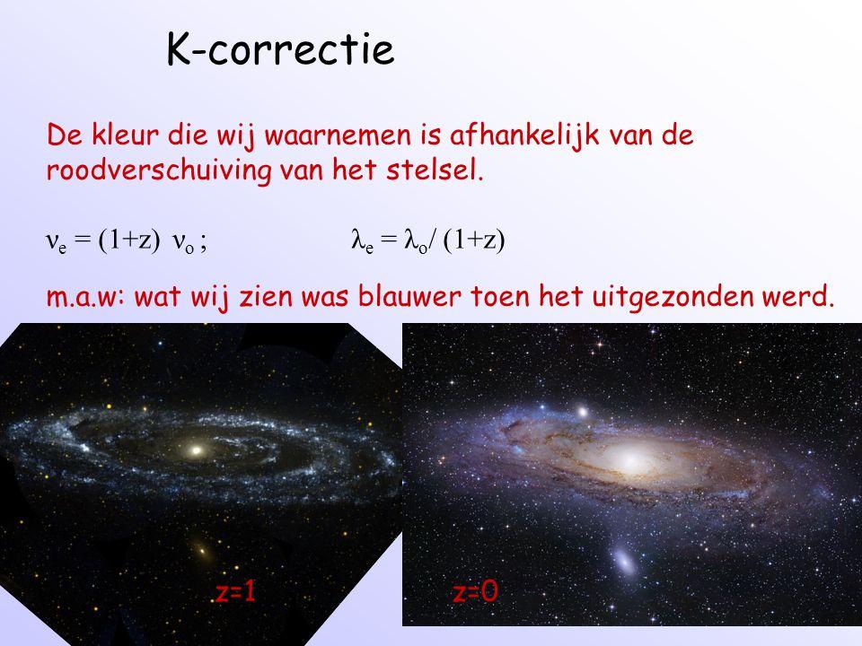 K-correctie De kleur die wij waarnemen is afhankelijk van de roodverschuiving van het stelsel. ν e = (1+z) ν o ; λ e = λ o / (1+z) m.a.w: wat wij zien