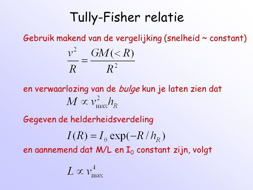 Gebruik makend van de vergelijking (snelheid ~ constant) en verwaarlozing van de bulge kun je laten zien dat Gegeven de helderheidsverdeling en aannem