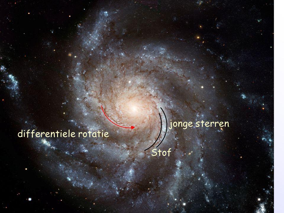 differentiele rotatie Stof jonge sterren