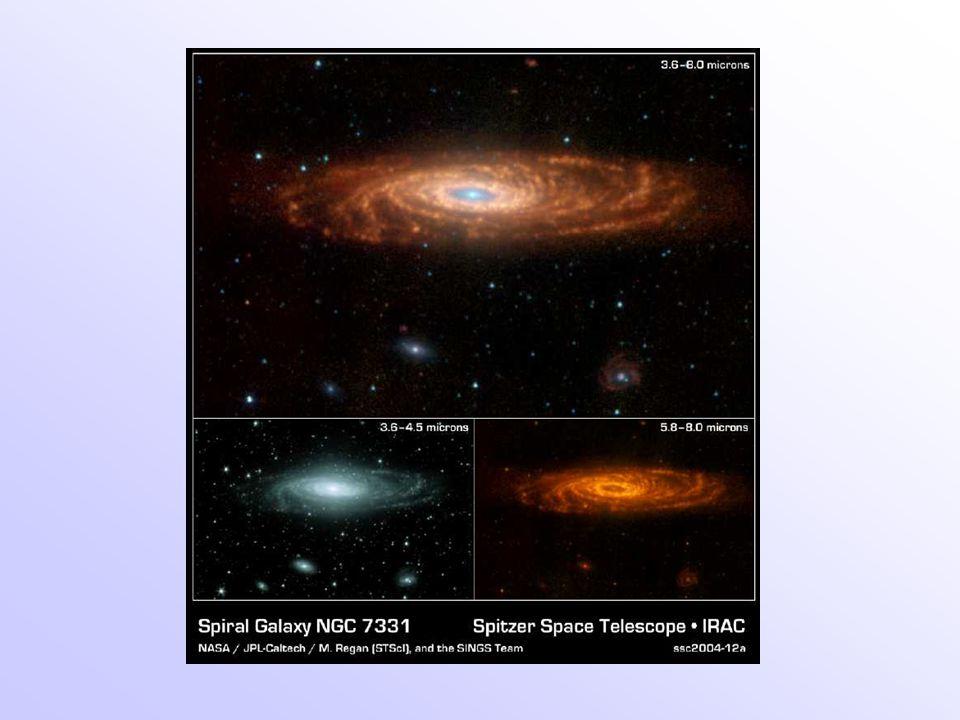 Helderheidsverdeling spiraalstelsel waarbij h R de schaal lengte is van het stelsel (1 – 10 kpc); de exponentiele vorm geeft aan dat de helderheids verdeling bepaald wordt door de dichtheidsverdeling van de sterren (zie begrip schaalhoogte).