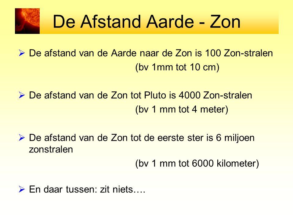 De Afstand Aarde - Zon  De afstand van de Aarde naar de Zon is 100 Zon-stralen (bv 1mm tot 10 cm)  De afstand van de Zon tot Pluto is 4000 Zon-stral
