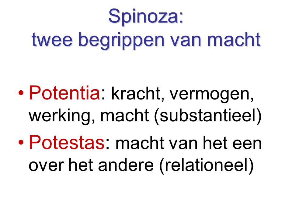 Spinoza: twee begrippen van macht Potentia: kracht, vermogen, werking, macht (substantieel) Potestas: macht van het een over het andere (relationeel)