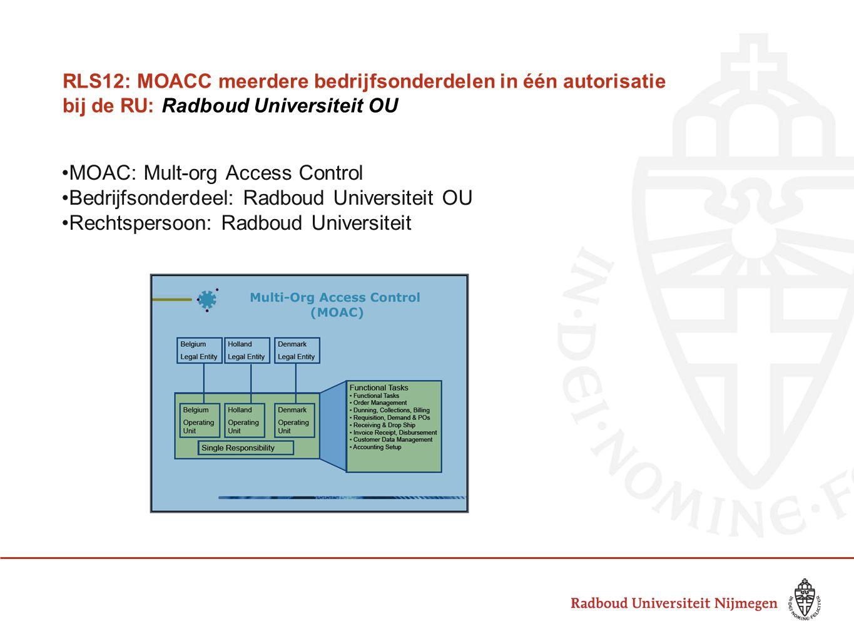 RLS12: MOACC meerdere bedrijfsonderdelen in één autorisatie bij de RU: Radboud Universiteit OU MOAC: Mult-org Access Control Bedrijfsonderdeel: Radboud Universiteit OU Rechtspersoon: Radboud Universiteit