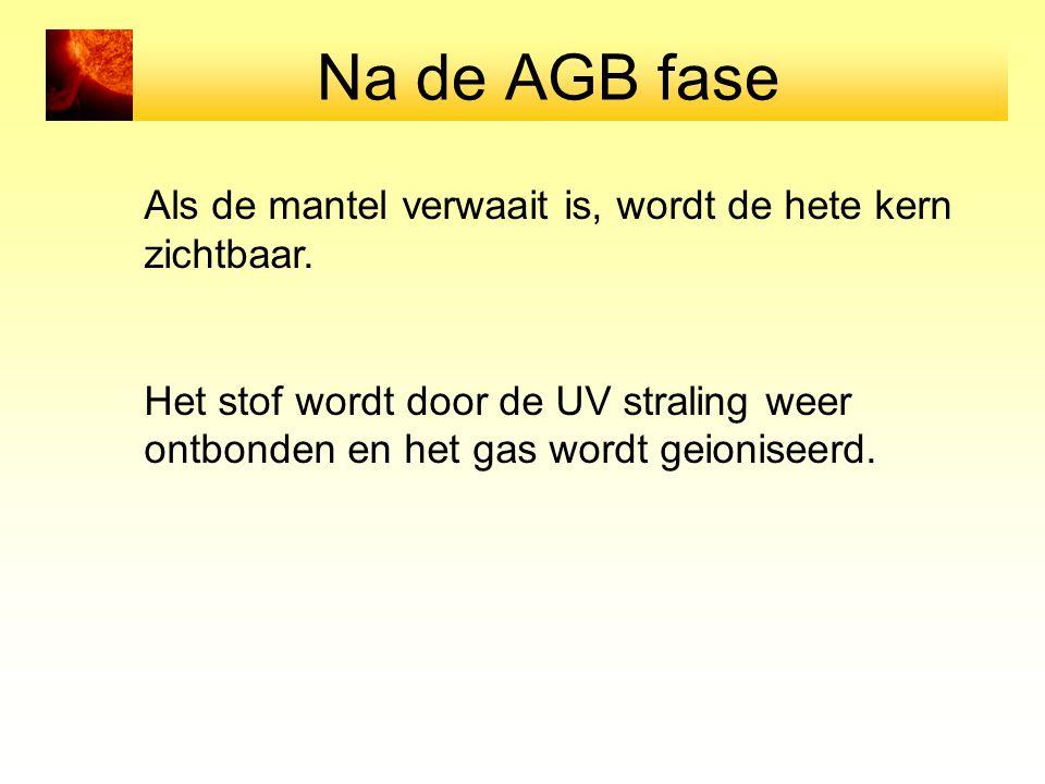 Na de AGB fase Als de mantel verwaait is, wordt de hete kern zichtbaar. Het stof wordt door de UV straling weer ontbonden en het gas wordt geioniseerd