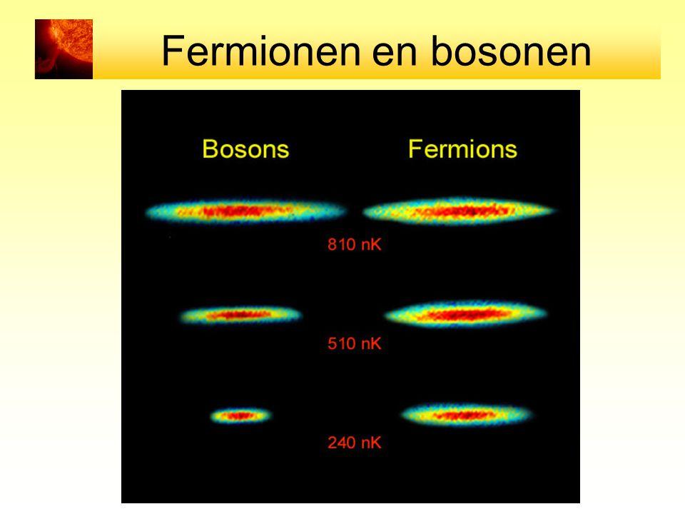 Fermionen en bosonen