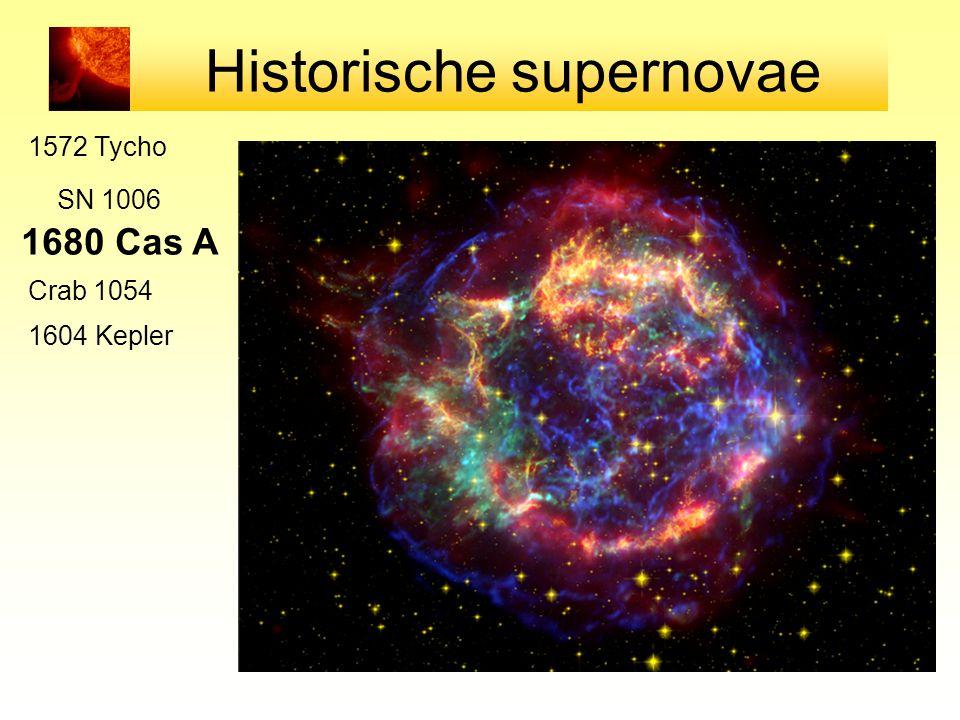 Historische supernovae SN 1006 Crab 1054 1572 Tycho 1604 Kepler 1680 Cas A