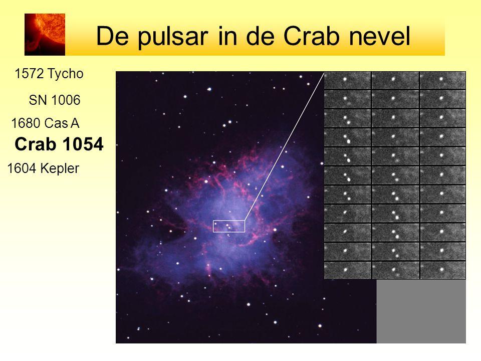 De pulsar in de Crab nevel SN 1006 Crab 1054 1572 Tycho 1604 Kepler 1680 Cas A
