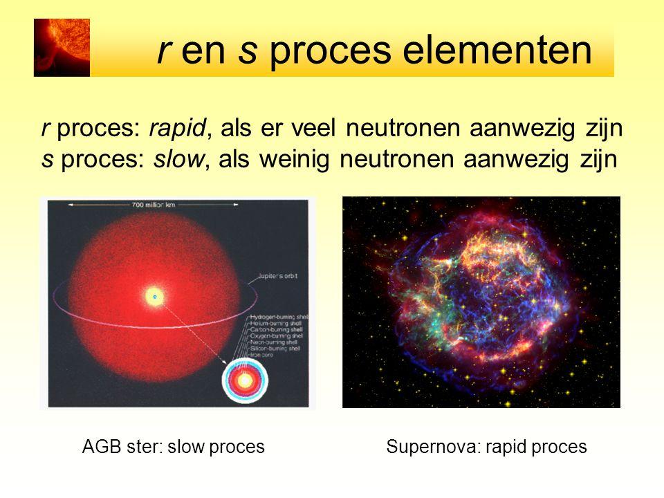 r en s proces elementen r proces: rapid, als er veel neutronen aanwezig zijn s proces: slow, als weinig neutronen aanwezig zijn AGB ster: slow procesS