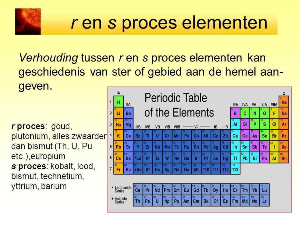 r en s proces elementen Verhouding tussen r en s proces elementen kan geschiedenis van ster of gebied aan de hemel aan- geven. r proces: goud, plutoni
