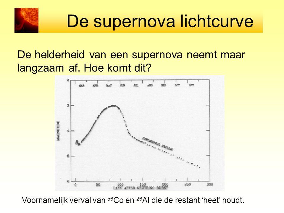 De supernova lichtcurve De helderheid van een supernova neemt maar langzaam af. Hoe komt dit? Voornamelijk verval van 56 Co en 26 Al die de restant 'h