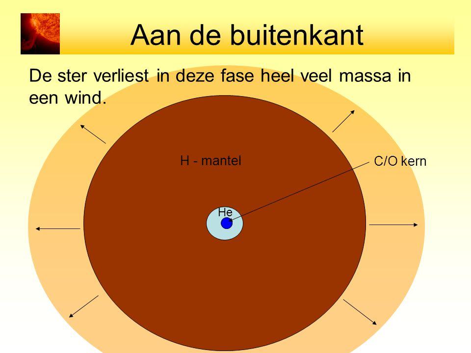 Aan de buitenkant De ster verliest in deze fase heel veel massa in een wind. H - mantel He C/O kern