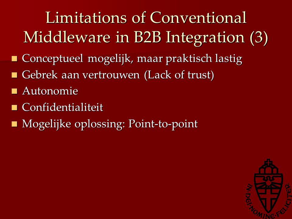 Limitations of Conventional Middleware in B2B Integration (3) Conceptueel mogelijk, maar praktisch lastig Conceptueel mogelijk, maar praktisch lastig