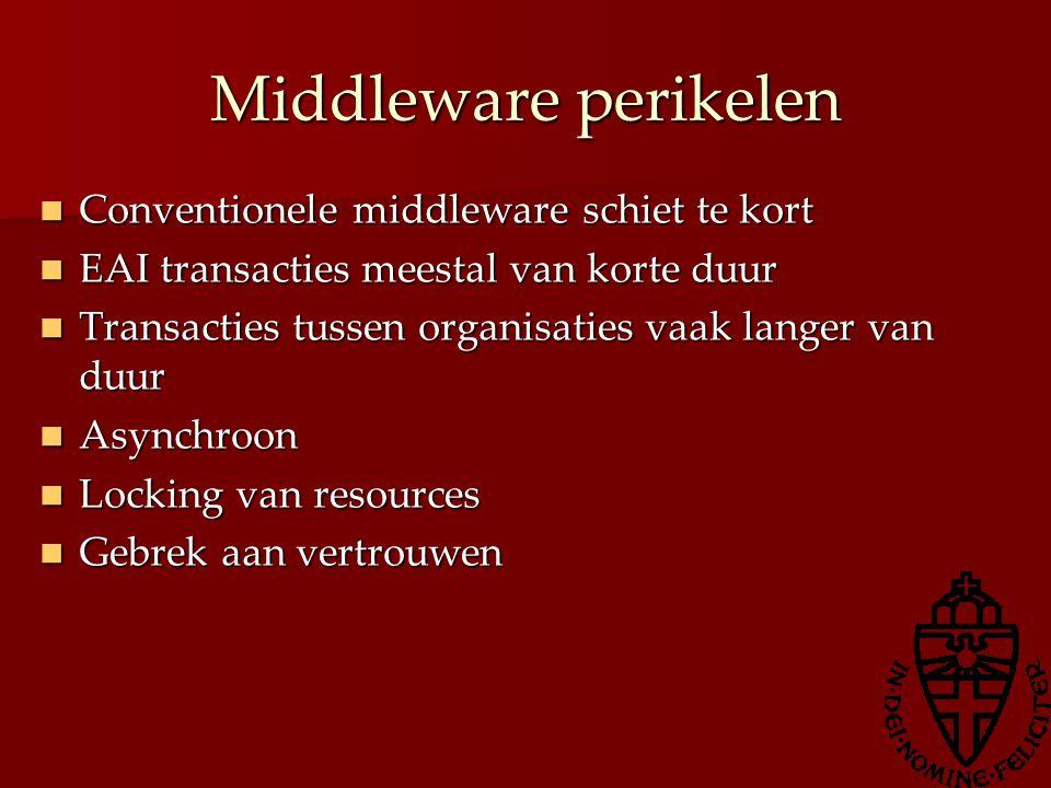 Middleware perikelen Conventionele middleware schiet te kort Conventionele middleware schiet te kort EAI transacties meestal van korte duur EAI transa