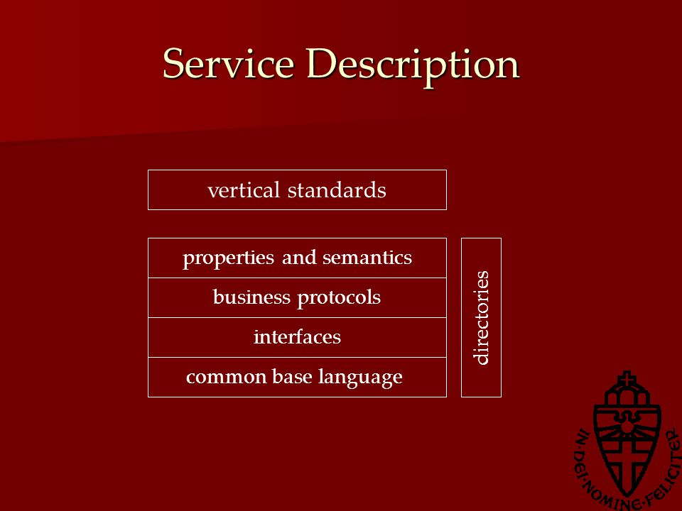 Service Description properties and semantics interfaces common base language vertical standards business protocols directories