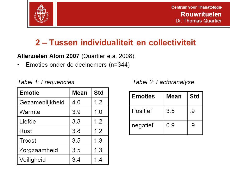 2 – Tussen individualiteit en collectiviteit Allerzielen Alom 2007 (Quartier e.a. 2008): Emoties onder de deelnemers (n=344) Tabel 1: FrequenciesTabel