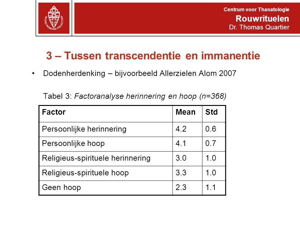 3 – Tussen transcendentie en immanentie Dodenherdenking – bijvoorbeeld Allerzielen Alom 2007 Tabel 3: Factoranalyse herinnering en hoop (n=368) Rouwri