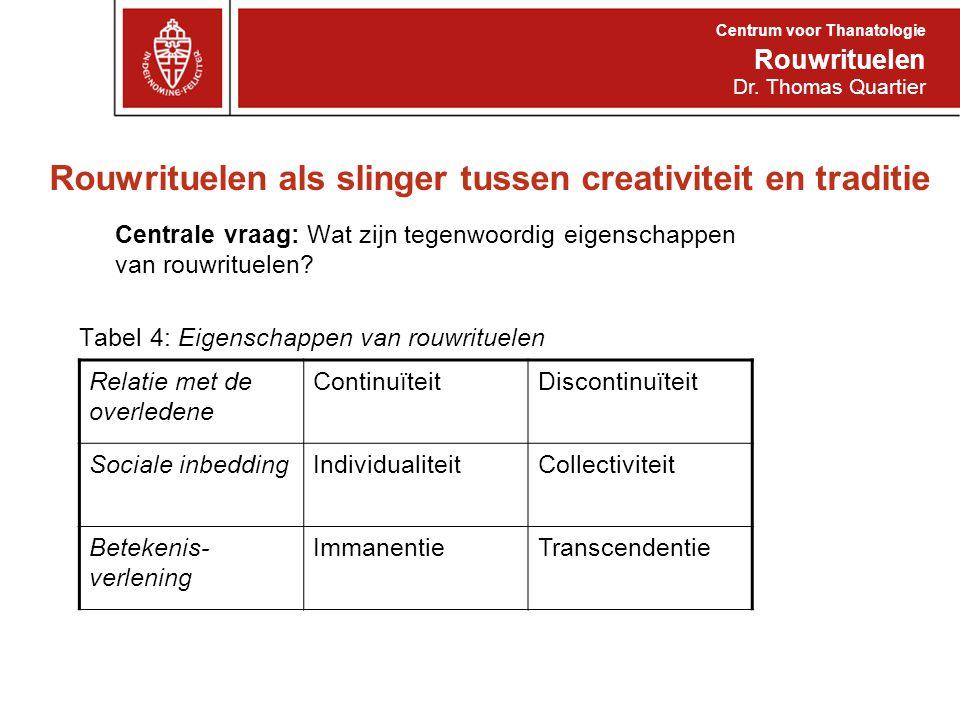 Rouwrituelen als slinger tussen creativiteit en traditie Centrale vraag: Wat zijn tegenwoordig eigenschappen van rouwrituelen? Tabel 4: Eigenschappen