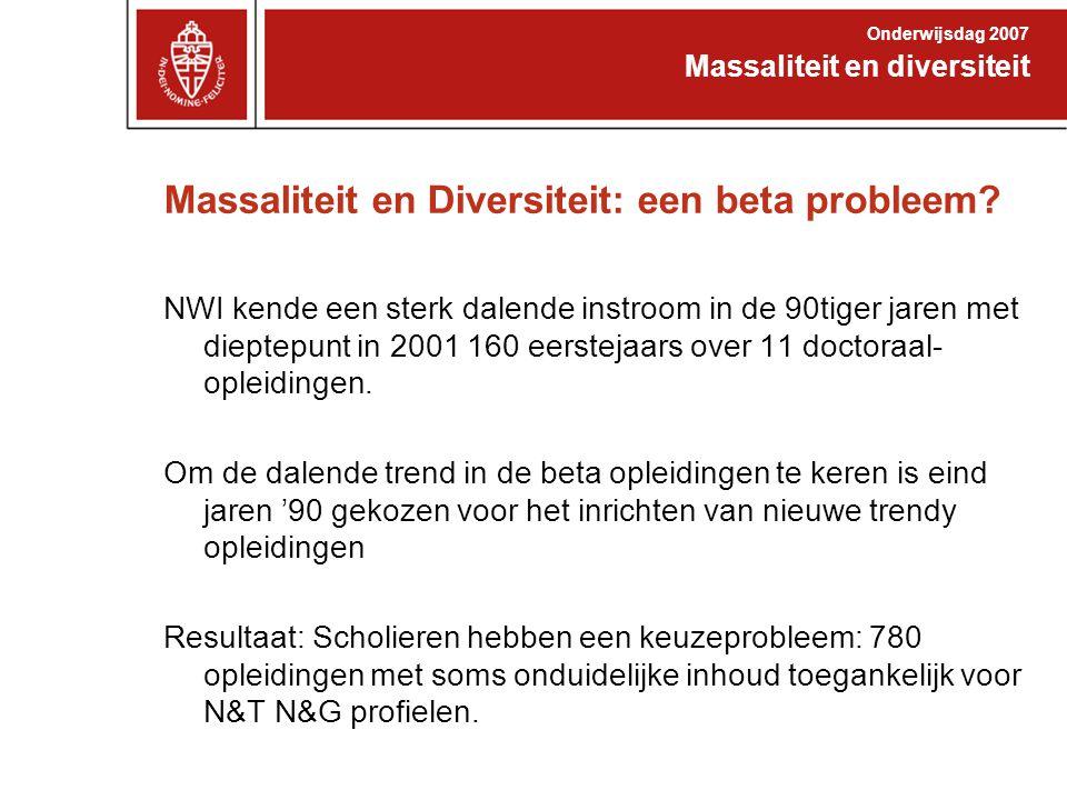 Massaliteit en diversiteit Onderwijsdag 2007 Academische Vorming?