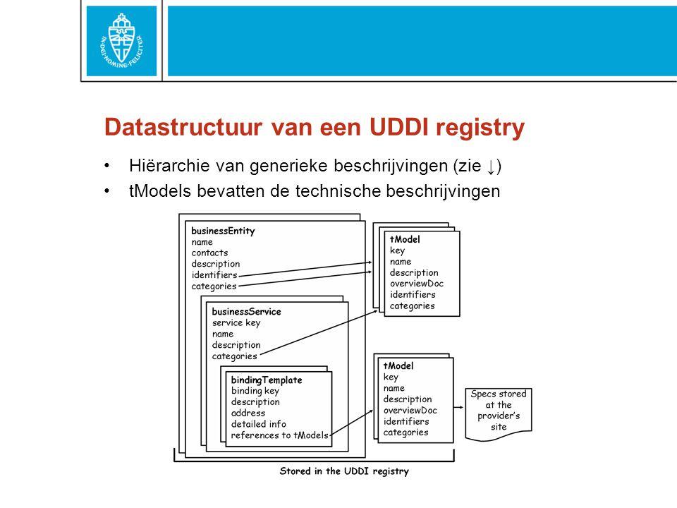 Datastructuur van een UDDI registry Hiërarchie van generieke beschrijvingen (zie ↓) tModels bevatten de technische beschrijvingen