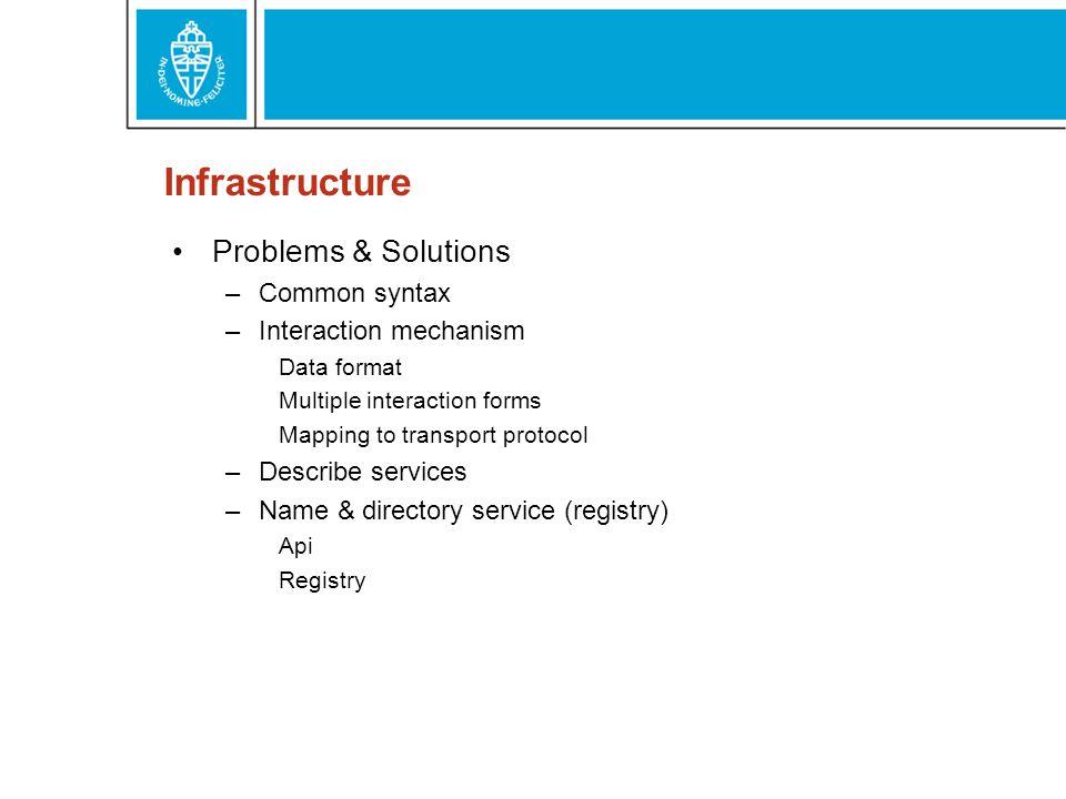 Inhoud 1/2 UDDI –Informatie in een UDDI register –Datastructuur van een UDDI register –tModels en overviewDocs –UDDI register API's –Publieke en private registers