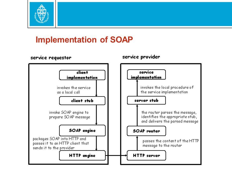 WSDL Web Services Description Language Problems & Solutions –Acces Mechanism –Protocol binding –Define Location –Asynchronous interaction
