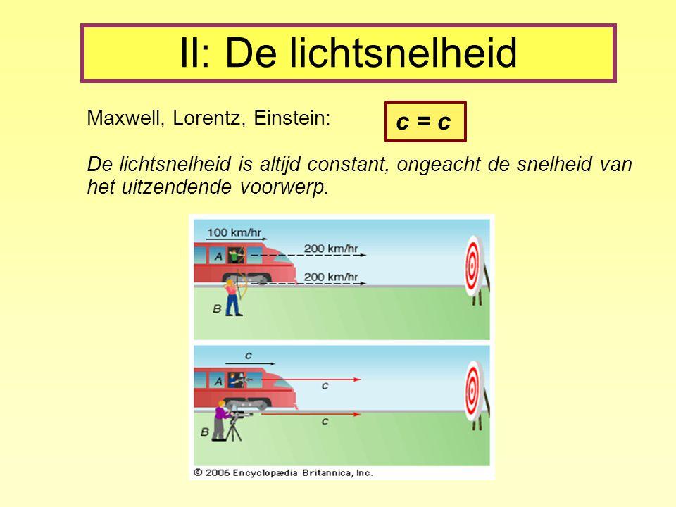 II: De lichtsnelheid c = c Maxwell, Lorentz, Einstein: De lichtsnelheid is altijd constant, ongeacht de snelheid van het uitzendende voorwerp.