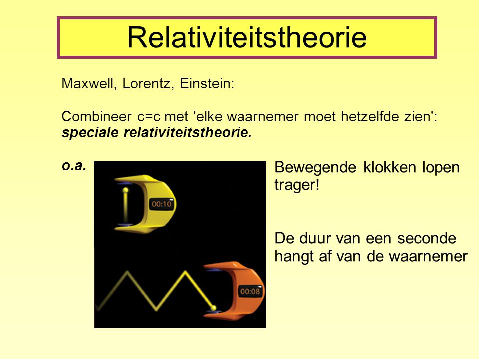 Relativiteitstheorie Maxwell, Lorentz, Einstein: Combineer c=c met 'elke waarnemer moet hetzelfde zien': speciale relativiteitstheorie. o.a. Bewegende