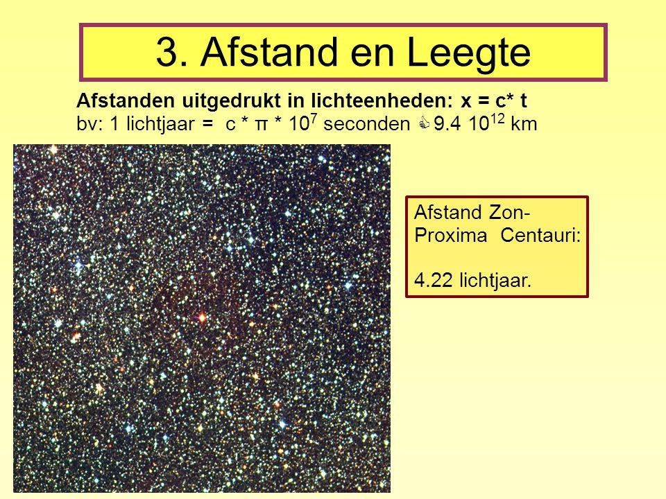 3. Afstand en Leegte Afstanden uitgedrukt in lichteenheden: x = c* t bv: 1 lichtjaar = c * π * 10 7 seconden ≃ 9.4 10 12 km Afstand Zon- Proxima Centa