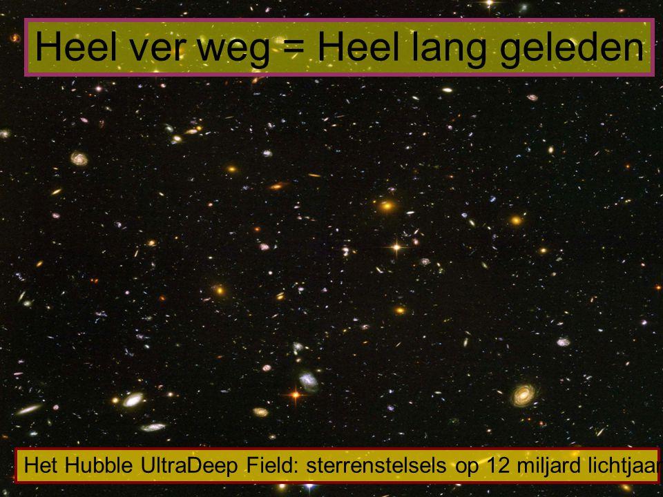 Heel ver weg = Heel lang geleden Het Hubble UltraDeep Field: sterrenstelsels op 12 miljard lichtjaar