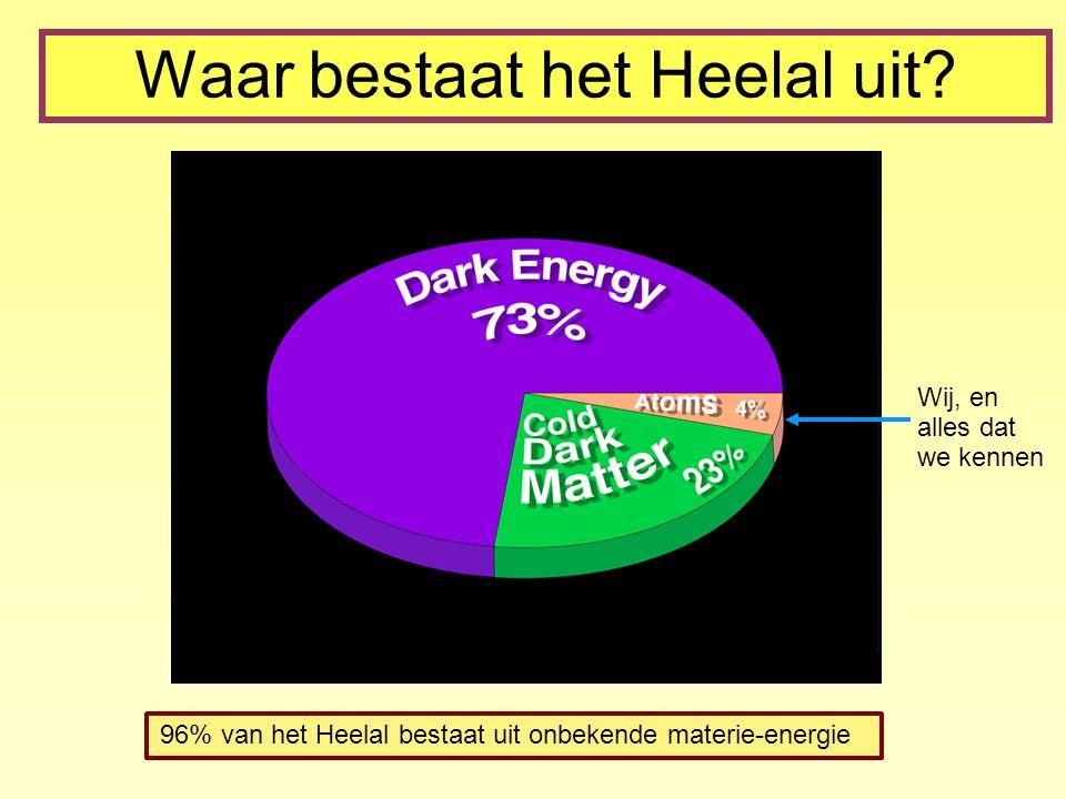 Waar bestaat het Heelal uit? Wij, en alles dat we kennen 96% van het Heelal bestaat uit onbekende materie-energie
