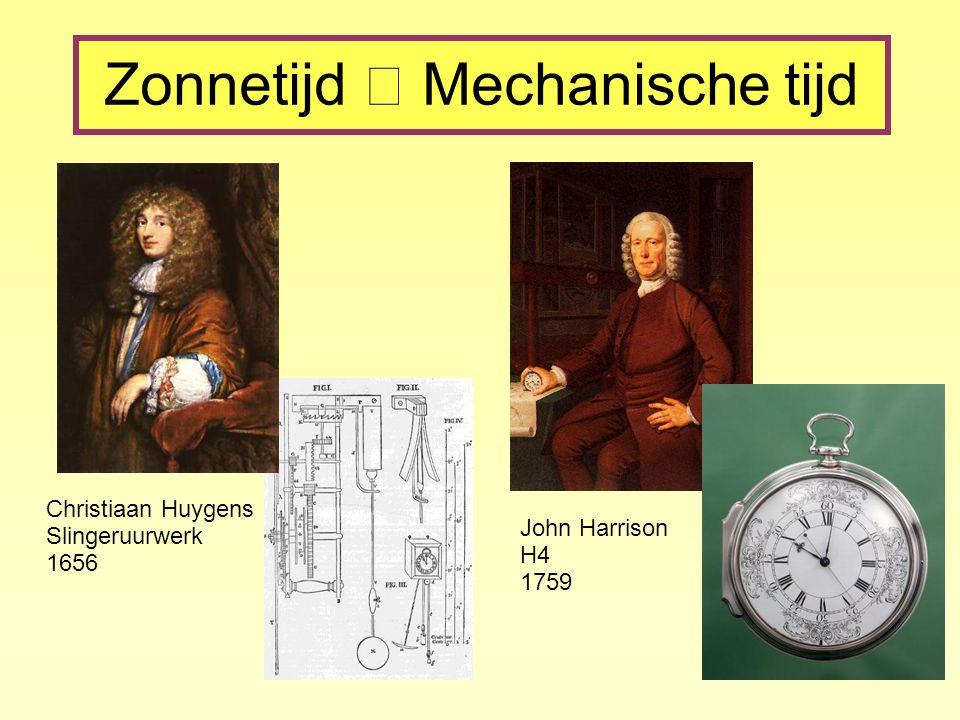 Zonnetijd Mechanische tijd Christiaan Huygens Slingeruurwerk 1656 John Harrison H4 1759
