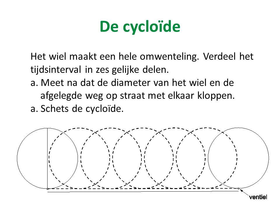 De cycloïde Het wiel maakt een hele omwenteling.Verdeel het tijdsinterval in zes gelijke delen.