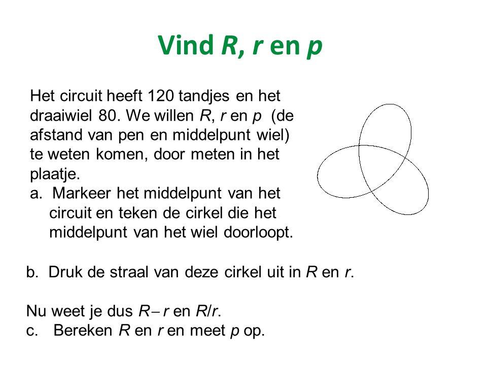 Vind R, r en p Het circuit heeft 120 tandjes en het draaiwiel 80.