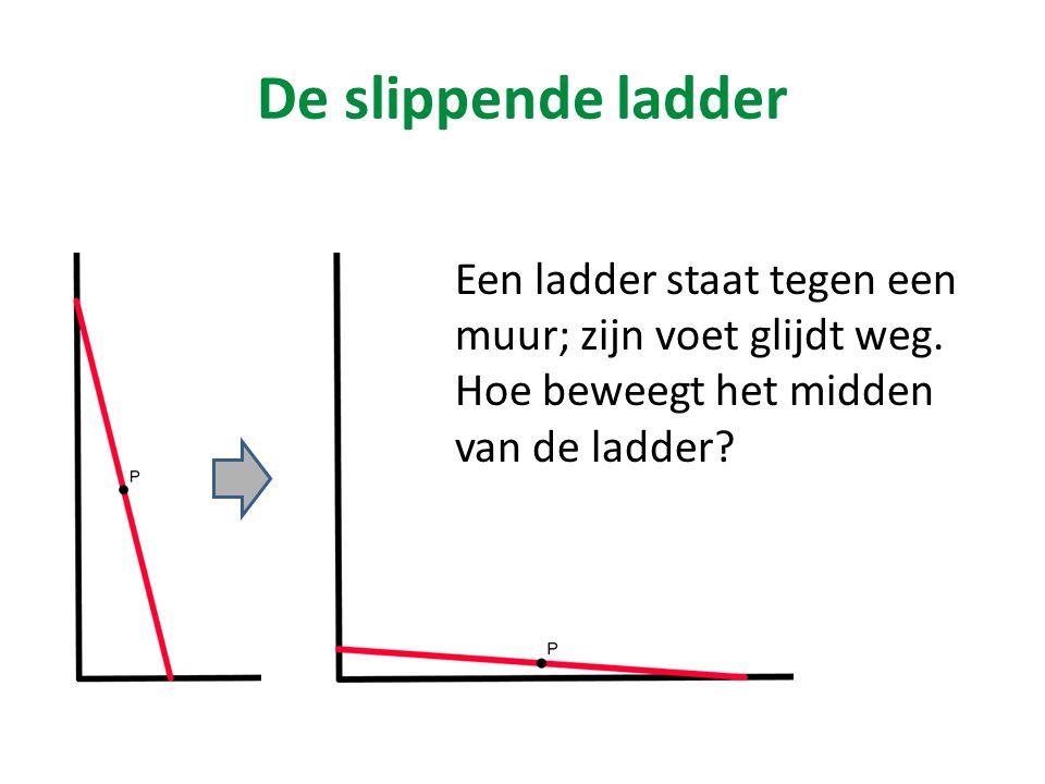 De slippende ladder Een ladder staat tegen een muur; zijn voet glijdt weg.