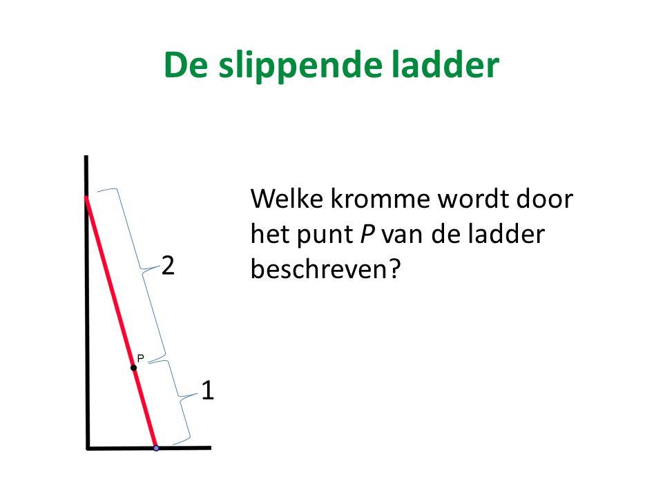 De slippende ladder 2 1 Welke kromme wordt door het punt P van de ladder beschreven?