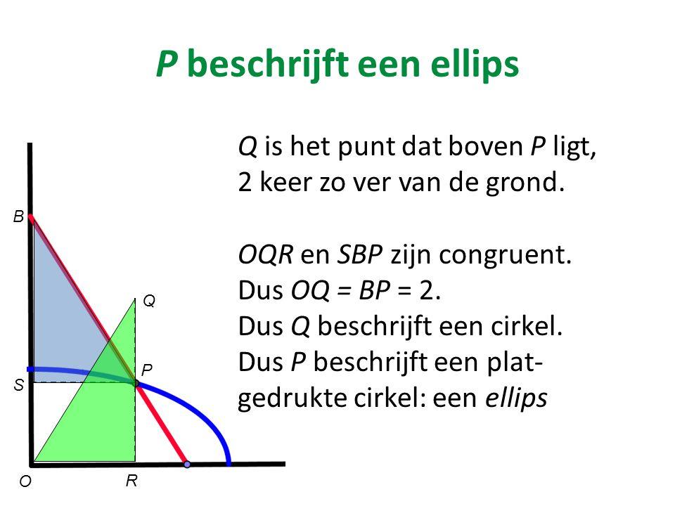 P beschrijft een ellips Q is het punt dat boven P ligt, 2 keer zo ver van de grond.