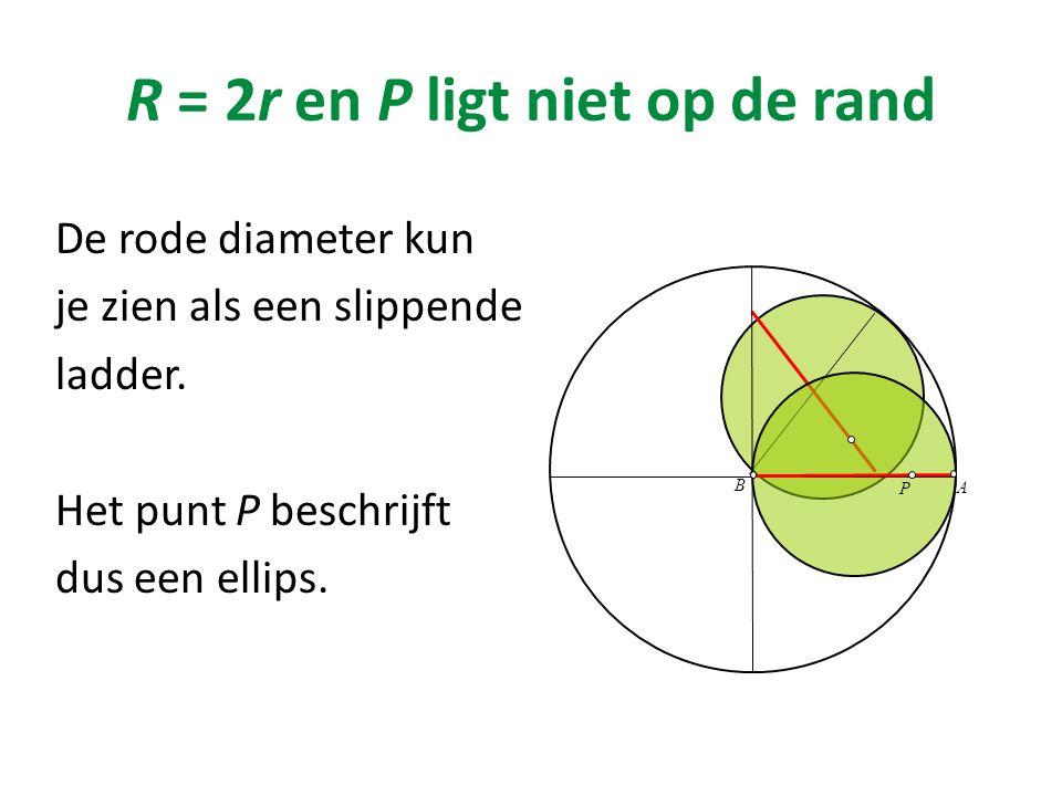 R = 2r en P ligt niet op de rand De rode diameter kun je zien als een slippende ladder.