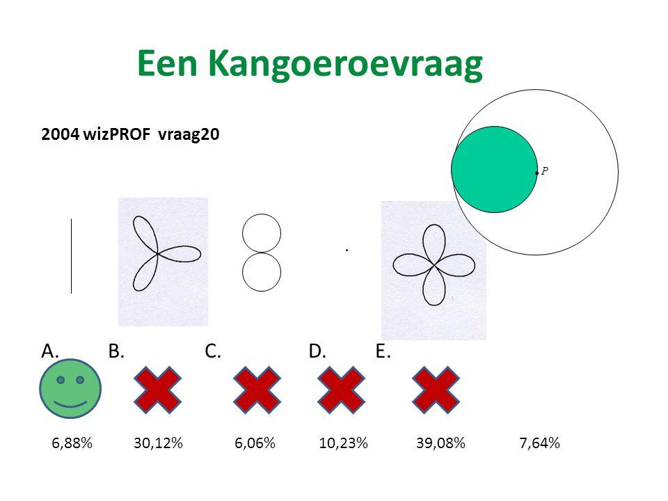 Een Kangoeroevraag 2004 wizPROF vraag20 A.B. C.D.E. 6,88% 30,12% 6,06%10,23% 39,08%7,64%.P.P