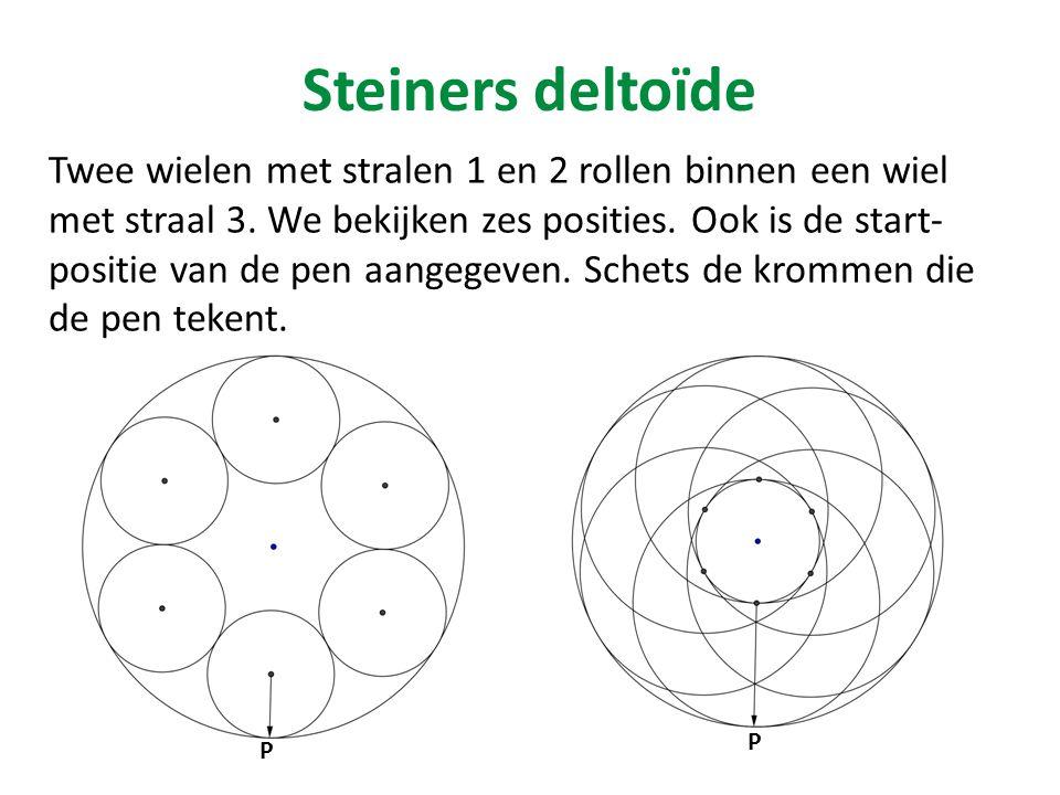 Twee wielen met stralen 1 en 2 rollen binnen een wiel met straal 3.