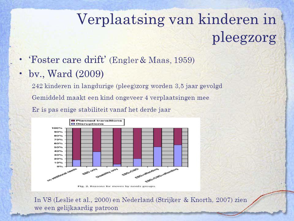 Verplaatsing van kinderen in pleegzorg 'Foster care drift' (Engler & Maas, 1959) bv., Ward (2009) 242 kinderen in langdurige (pleeg)zorg worden 3,5 ja