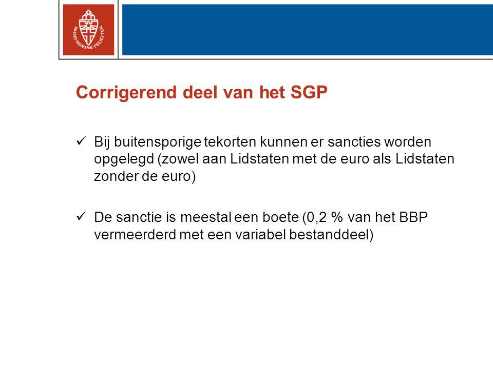 Corrigerend deel van het SGP Bij buitensporige tekorten kunnen er sancties worden opgelegd (zowel aan Lidstaten met de euro als Lidstaten zonder de euro) De sanctie is meestal een boete (0,2 % van het BBP vermeerderd met een variabel bestanddeel)