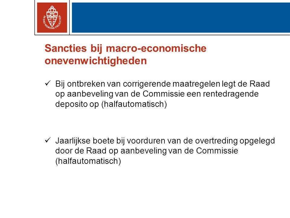 Sancties bij macro-economische onevenwichtigheden Bij ontbreken van corrigerende maatregelen legt de Raad op aanbeveling van de Commissie een rentedragende deposito op (halfautomatisch) Jaarlijkse boete bij voorduren van de overtreding opgelegd door de Raad op aanbeveling van de Commissie (halfautomatisch)