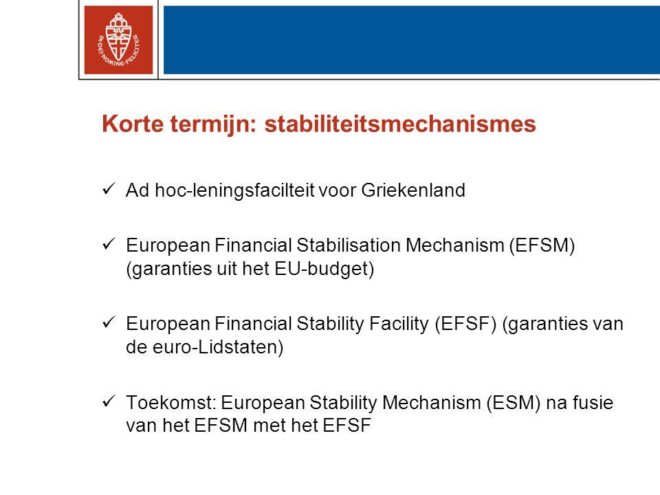 Korte termijn: stabiliteitsmechanismes Ad hoc-leningsfacilteit voor Griekenland European Financial Stabilisation Mechanism (EFSM) (garanties uit het EU-budget) European Financial Stability Facility (EFSF) (garanties van de euro-Lidstaten) Toekomst: European Stability Mechanism (ESM) na fusie van het EFSM met het EFSF