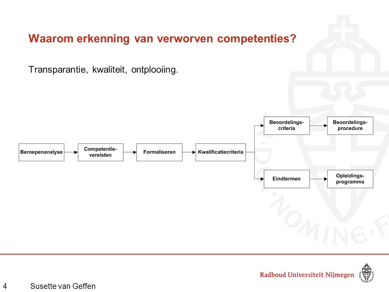 4Susette van Geffen Waarom erkenning van verworven competenties.
