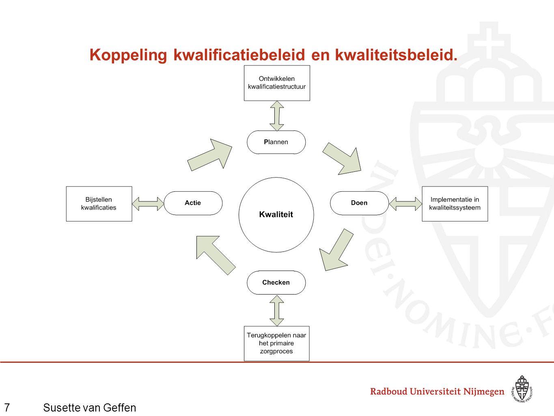 7Susette van Geffen Koppeling kwalificatiebeleid en kwaliteitsbeleid.