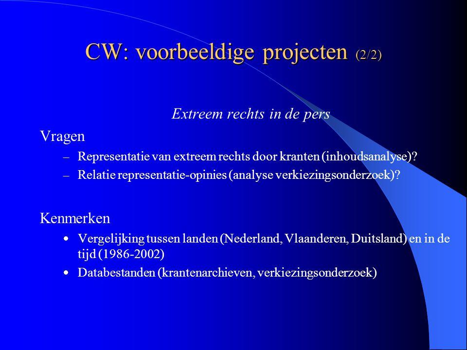 CW: voorbeeldige projecten (2/2) Extreem rechts in de pers Vragen – Representatie van extreem rechts door kranten (inhoudsanalyse).